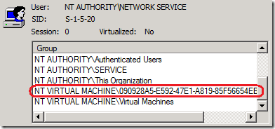 process explorer is the token of the process properties security tab