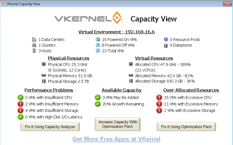 Vkernel Capacity View Dashboard