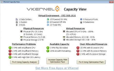 Vkernel Capacity View Dashboard