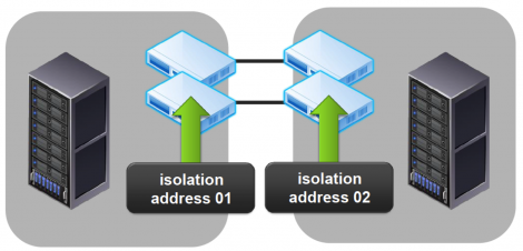 vSphere Stretched Cluster two isolation addresses