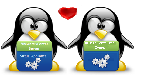 vCloud Automation Center and vCenter Appliance