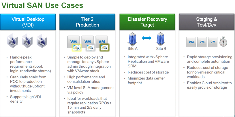 VMware VSAN use cases Tier Two Production