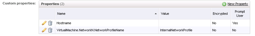 vCAC NetworkProfileName custom property