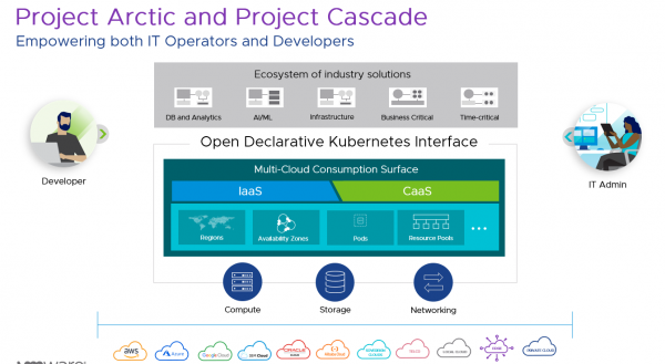 VMware Project Arctic and Project Cascade announced at VMworld